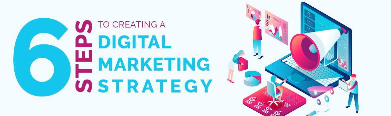 Powerful Digital Marketing Strategy